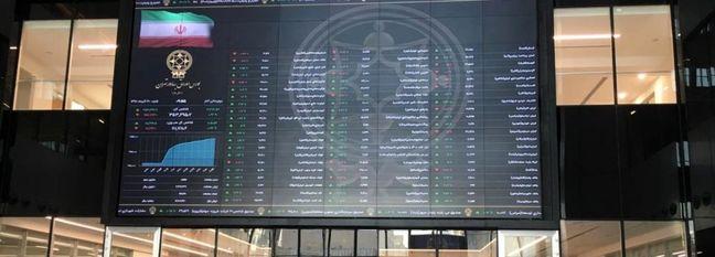 Tehran Shares Rise 2%